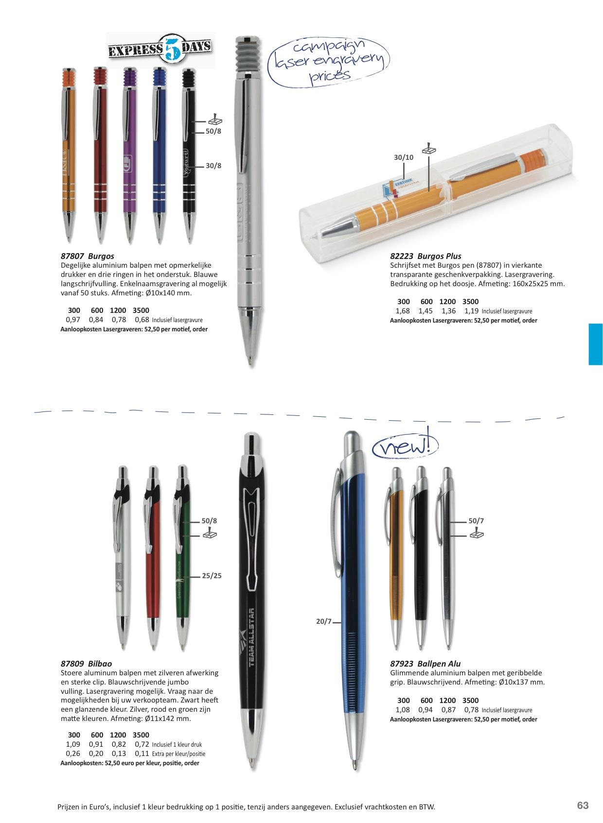 medicijnen bal pen